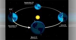 পৃথিবীতে দিন-রাত সমান আজ
